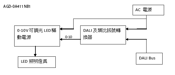 proimages/pro/dali/AGD-0_411NB1-wd-1.jpg