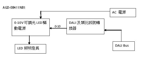 proimages/pro/dali/AGD-0_411NB1-wd-3.jpg
