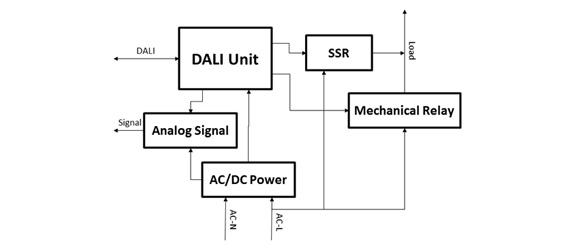 proimages/pro/dali/AGD-A141RA1-bd.jpg