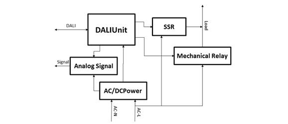 proimages/pro/dali/AGD-A141RA2-bd.jpg