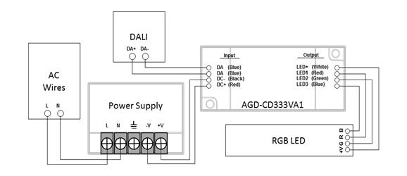 proimages/pro/dali/AGD-CD001GC01-wd.jpg