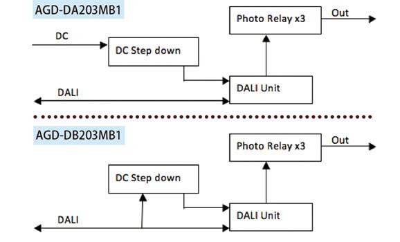 proimages/pro/dali/AGD-D_203MB1-bd.jpg